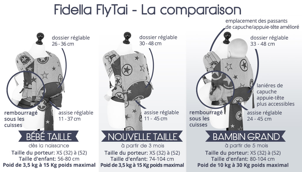 fly-tai-comparaison-baby-taille_nouvelle-taille_bambin-grand-FR.jpg